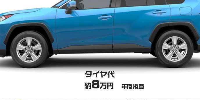 トヨタ 新型RAV4の下部ボディーのサイドビュー