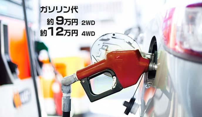 ガソリンを給油しているところ