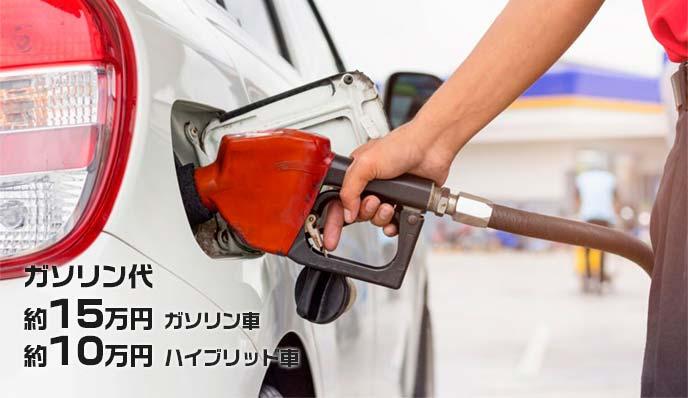 ガソリンスタンドで給油中の車
