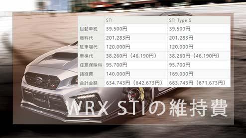 WRX STIの年間維持費をグレード「STI」と「STI Type S」で徹底比較