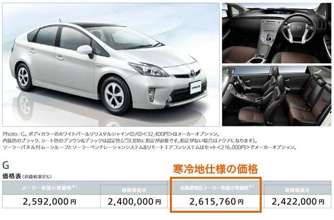 トヨタプリウスGと販売価格