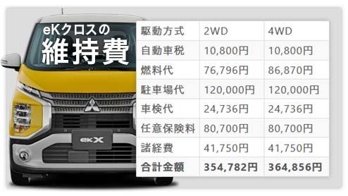 三菱eKクロスの年間維持費~ターボエンジンを搭載する2WD車と4WD車で徹底比較