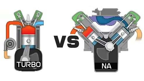 NAとターボの違いは?ターボチャージャーの仕組みやスペーシアカスタムでのスペック比較
