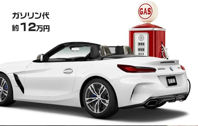 BMW Z4の給油イメージ