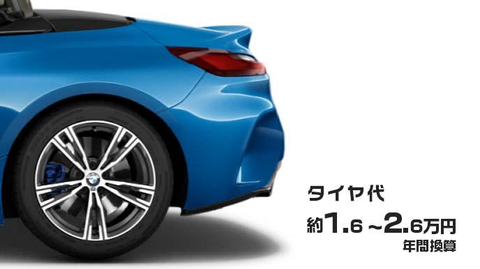 BMW Z4のリアサイド下部