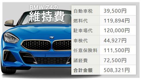 BMW新型Z4の維持費をエントリーモデルとハイパフォーマンスモデルで比較
