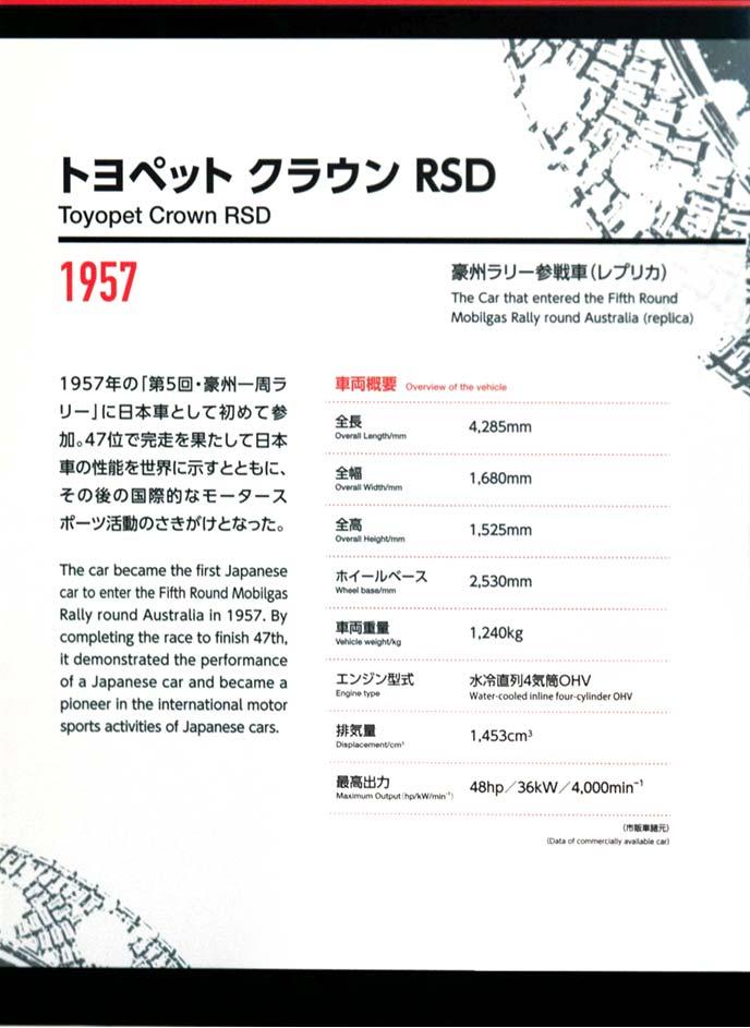 トヨペット クラウン RSD 欧州ラリー参戦車レプリカの解説
