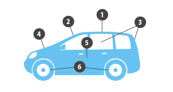 洗車フォームガンを車にかける順序の例
