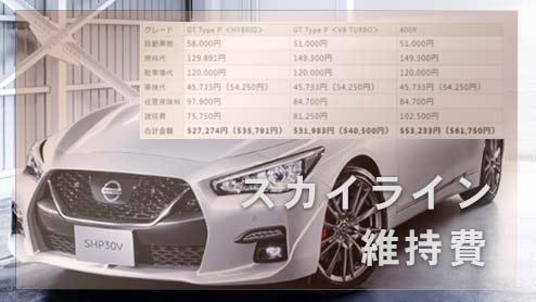 スカイライン(V37型)の年間維持費を「GT Type P」と「400R」で徹底比較
