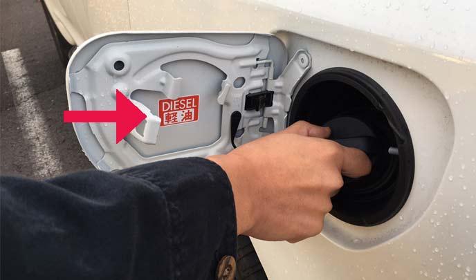 ディーゼル車の燃料の軽油