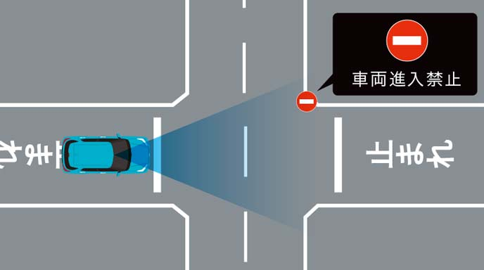 スマートパノラマパーキングアシスト(駐車支援システム)やパノラミックビュー