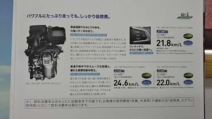 トールのエンジンのページ